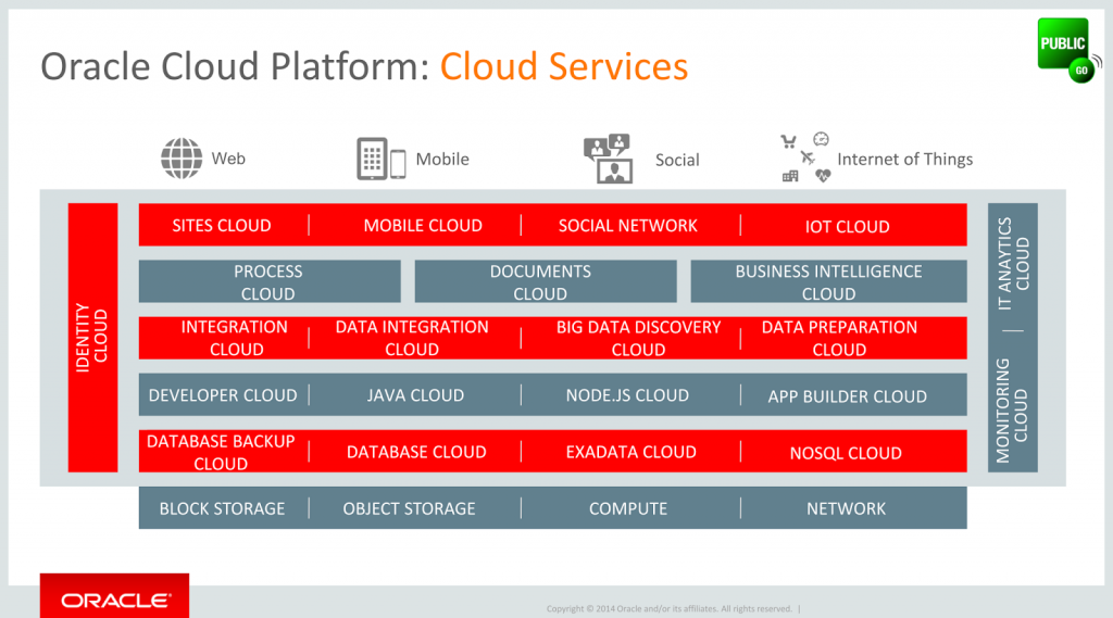 oracle-cloud-platform-services